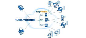 Cloud Communication Systems